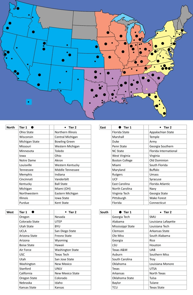 College Football Realignment